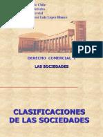 Derecho Comercial I Sociedades (Parte 2)