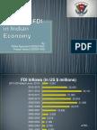 Impact of FDI_Group2