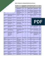 Estructuras Programaticas y Funcionales 2014