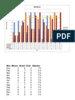 Ejercicios Curso Excel Intermedio