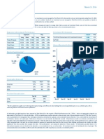 Third Point 2014-03 March Monthly Report TPRE_v001_g8bnwl