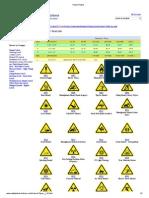 Pictogram ISO Hazard Signs
