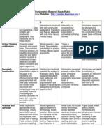 Frankenstein Research Paper Rubric