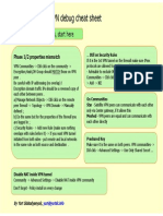 VPN DEBUG Cheat Sheet -mm