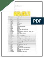 Tugas Bahasa Melayu