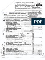 2008-Form 990 Labor Managment
