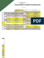 Jadwal Blok Metabolisme 2014