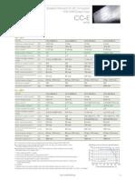 Tdk-components.de Pdfs News Cc e Puf