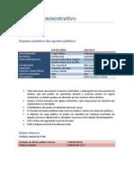 Direito Administrativo Aula 14-03.docx