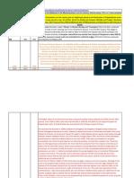 Federal Reserve & Bar Exam & Slavery-April 2-2014