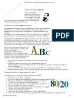 Diagramme de Pareto – Gestion des entreprises d habillement au maroc –