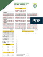 Resultados Cuadro 47-1 2014.xls