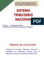 Clase 03 Sistema Tributario Nacional