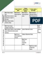 6 Pasos de Mantenimiento Planificado vs 7 Pasos Mantenimiento Autónomo