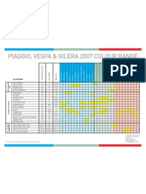 Gilera Sc Manual