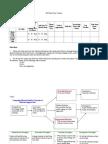 EDEX 716-Competing Behavior Model