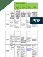 Weekly Scheme of Work Redesign