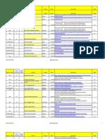 Listado de Asesinatos 2014 hasta 4-2-2014 10:00pm