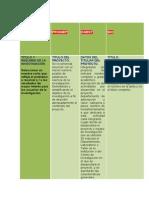 Actividad 1 Unidad 2 Taller Protocolo Conacit