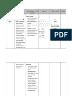 Bahagian Rancangah Harian Pj Suaian Ppki