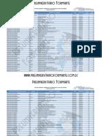 Puntajes Referenciales ENES - SNNA - SENESCYT - Preuniversitario Formarte