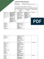 Planificacion de Unidades Anuales 2014 Septimo
