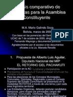 Adriana Soto - Análisis comparativo de las propuestas de asamblea constituyente
