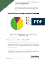 F03_LECTURA - Mobile Broadband Trends