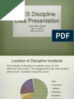 Discipline Data Presentation