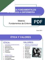 Principios Fundamentales Aplicados a Enfermeria