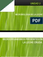 Microbiología de la Leche - Clase 2
