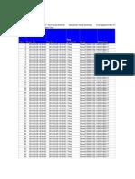 bts kpi 20140401