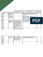 Maths Weekly Plan 11-5-09
