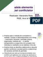 Principalele Elemente Ale Analizei Conflictelor