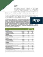 ბიზნესსუბიექტების რეგისტრაცია  2014 წლის პირველ კვარტალში