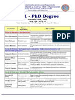 PhD Degree 22 Feb