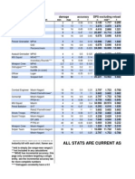 CoH2 Stats.xlsx