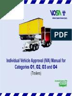 IVA O1 O2 O3 O4 Inspection Manual