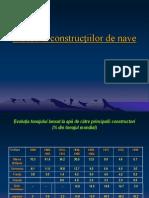 Industria Constr de Nave
