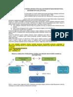 PRIJAVA OZBILJNIH NEŽELJENIH UČINAKA KOZMETIČKIH PROIZVODA - informacije za odgovorne osobe, distributere, potrošače i zdravstvene djelatnike