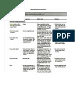 Kriteria Utk Indeks Periodontal Utk