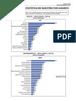 Estatisticas Vestibulares AFA 2009 a 2013