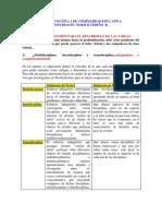 Noris Cedeño-TAREA 1-Complejidad Educativa