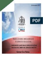 1° Congreso Liderazgo CCF