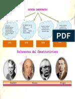Defensores Del Constructivismo