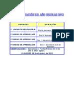 i Unidad de Aprendizaje Int 2013