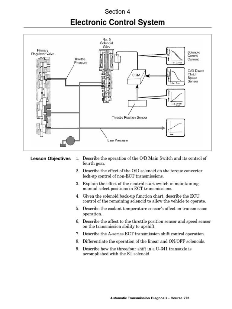 Toyota RAV4 Service Manual: Shift solenoid d performance (shift solenoid valve s4)
