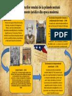 Evoluția drepturilor omului de la primele noțiuni