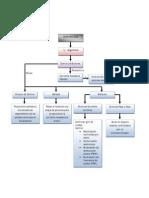 Humanoides.pdf