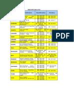 DIRECTORIO GAULA MILITARES 2010.pdf